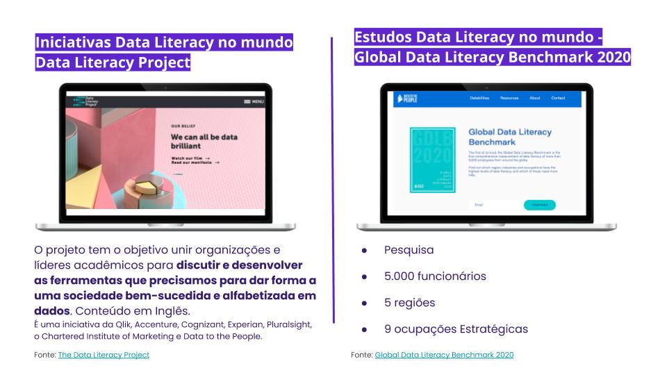iniciativas data literacy